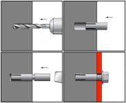 Aplikace ocelové narážecí kotvy KNO
